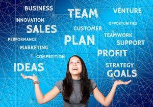Profilprodukter för företag kommun eller organisationer